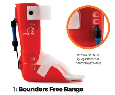 Sutti Bounders Free Range - Available in two (2) lengths and three (3) durometers.